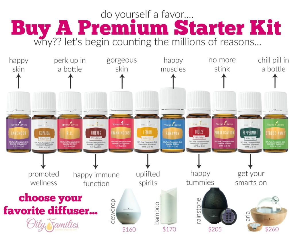 Why get a Premium Starter Kit