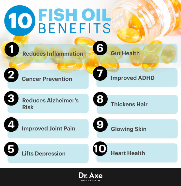 5 ingredients that help make meals healthier on a daily basis for How does fish oil help